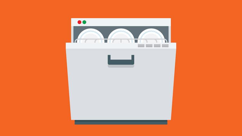 eco friendly dishwasher tablets